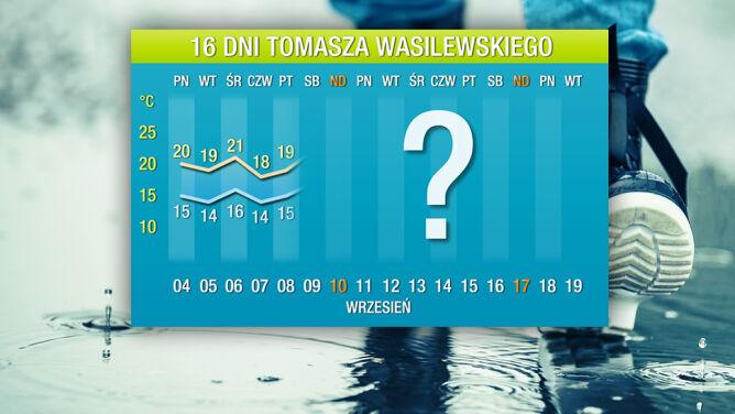 Pogoda na 16 dni: zimno zadomowi się w Polsce